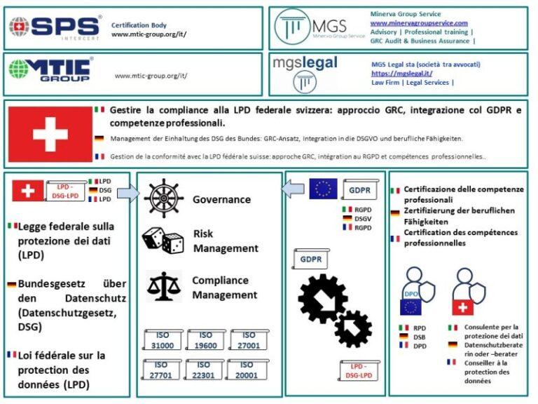 Webinar GDPR LPD